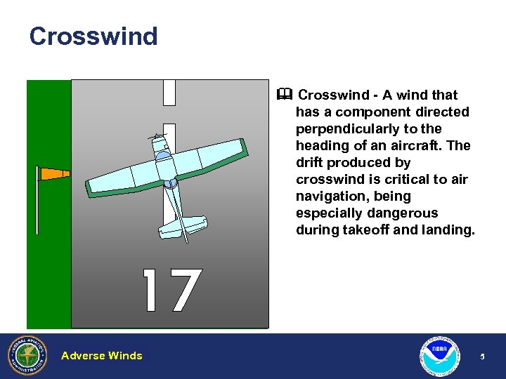 Crosswind - A wind that has a component directed perpendicularly to the heading of