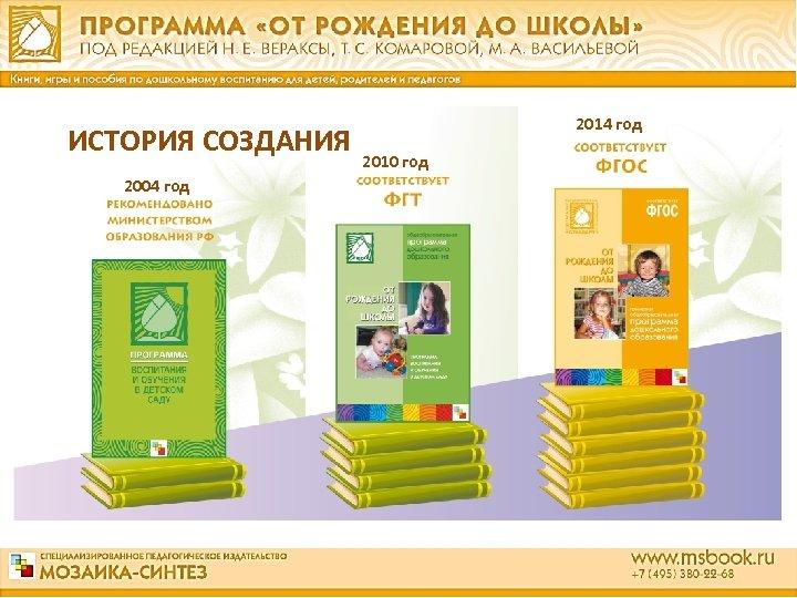 ИСТОРИЯ СОЗДАНИЯ 2004 год 2010 год