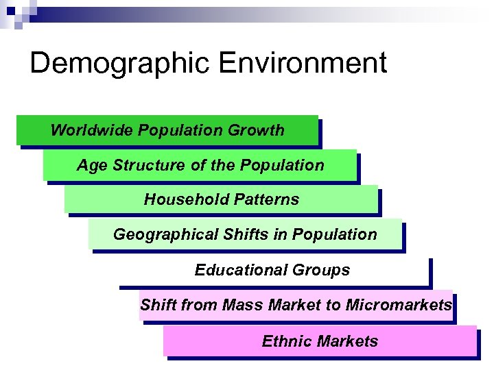 Demographic Environment Worldwide Population Growth Age Structure of the Population Household Patterns Geographical Shifts