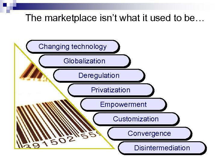 The marketplace isn't what it used to be… Changing technology Globalization Deregulation Privatization Empowerment