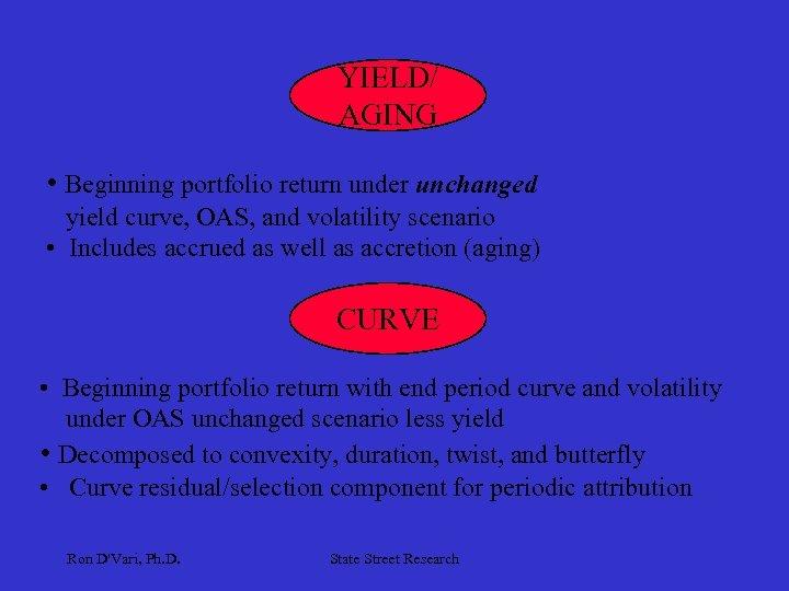 YIELD/ AGING • Beginning portfolio return under unchanged yield curve, OAS, and volatility scenario