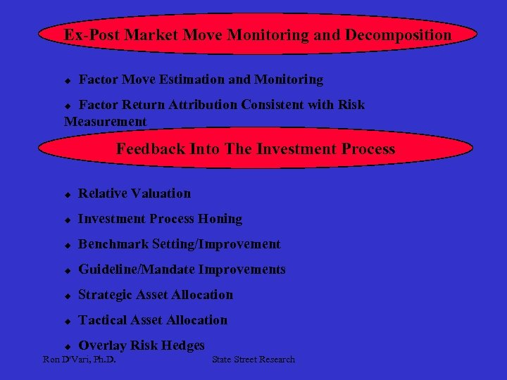 Ex-Post Market Move Monitoring and Decomposition u Factor Move Estimation and Monitoring Factor Return