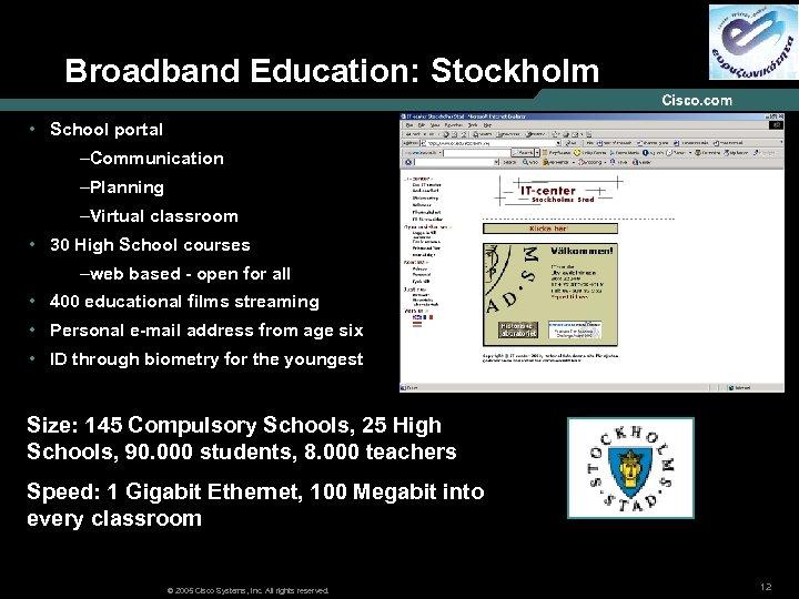 Broadband Education: Stockholm • School portal –Communication –Planning –Virtual classroom • 30 High School