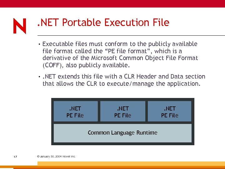 . NET Portable Execution File • Executable files must conform to the publicly available