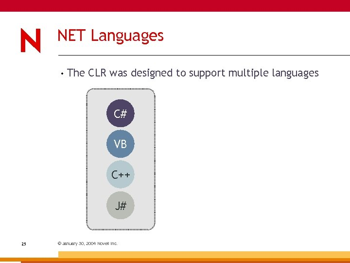 NET Languages • The CLR was designed to support multiple languages C# VB C++