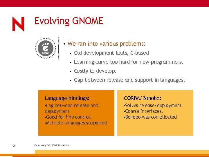 Evolving GNOME • We ran into various problems: • Old development tools, C-based •