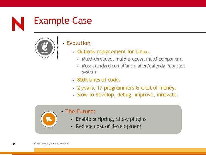 Example Case • Evolution • Outlook replacement for Linux. • Multi-threaded, multi-process, multi-component. •
