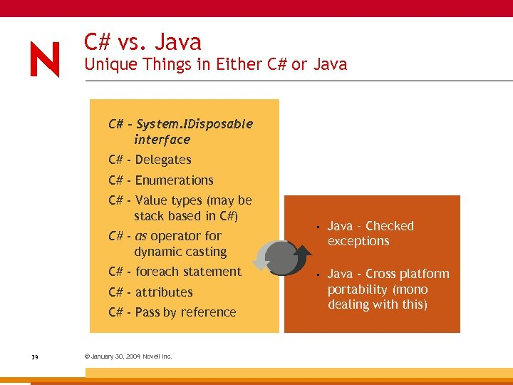C# vs. Java Unique Things in Either C# or Java C# - System. IDisposable