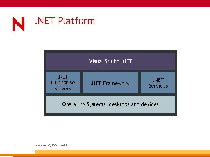 . NET Platform Visual Studio. NET Enterprise Servers . NET Framework . NET Services