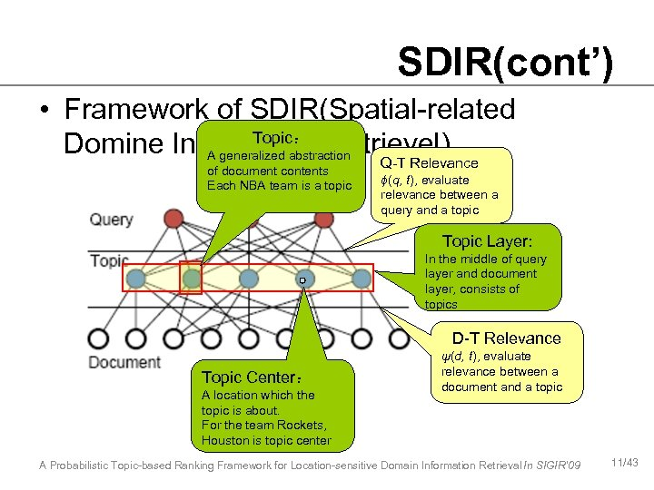 SDIR(cont') • Framework of SDIR(Spatial-related Topic: Domine Information Retrievel) A generalized abstraction Q-T Relevance