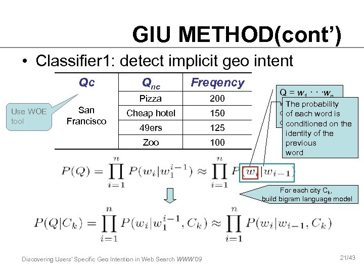 GIU METHOD(cont') • Classifier 1: detect implicit geo intent Qc 200 Cheap hotel 150