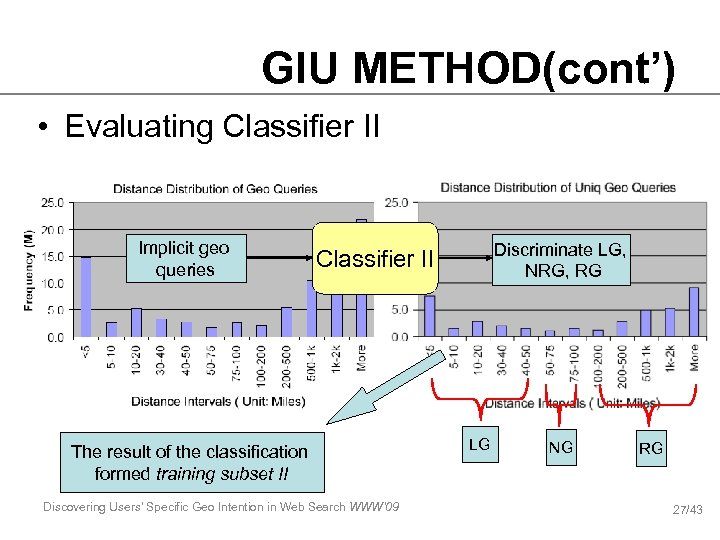 GIU METHOD(cont') • Evaluating Classifier II Implicit geo queries Discriminate LG, NRG, RG Classifier