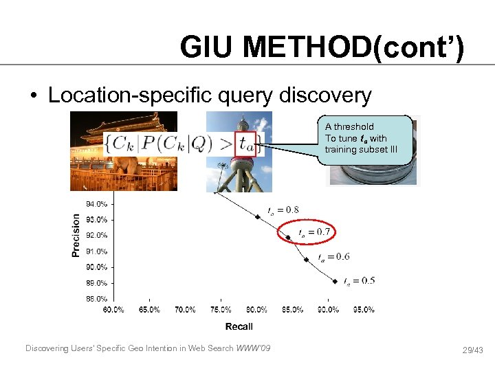 GIU METHOD(cont') • Location-specific query discovery A threshold To tune ta with training subset