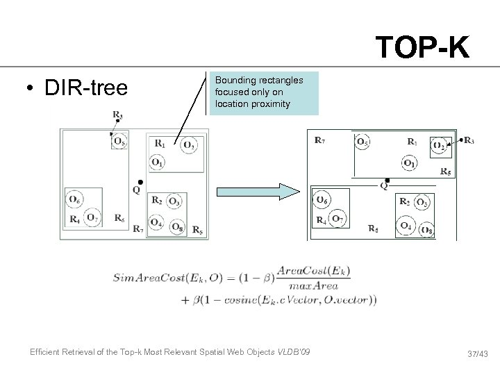 TOP-K • DIR-tree Bounding rectangles focused only on location proximity Efficient Retrieval of the