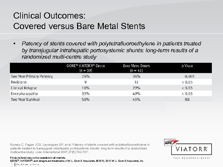 Clinical Outcomes: Covered versus Bare Metal Stents • Patency of stents covered with polytetrafluoroethylene