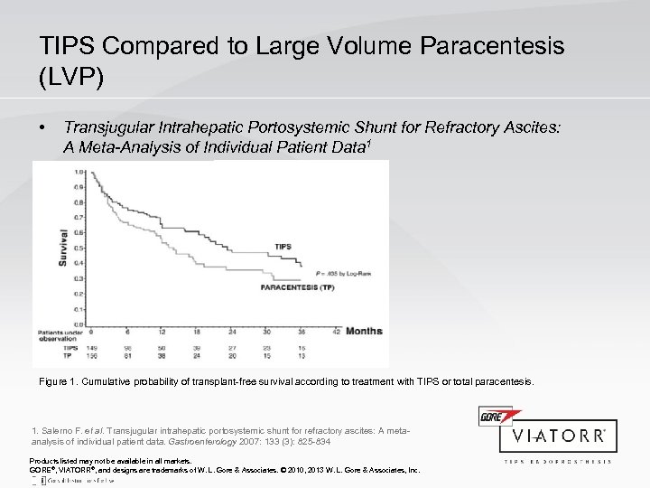 TIPS Compared to Large Volume Paracentesis (LVP) • Transjugular Intrahepatic Portosystemic Shunt for Refractory