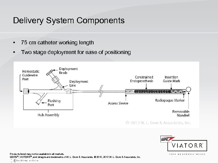 Delivery System Components • 75 cm catheter working length • Two stage deployment for