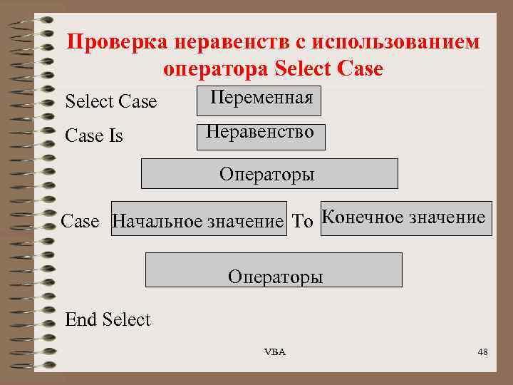 Проверка неравенств с использованием оператора Select Case Переменная Case Is Неравенство Операторы Case Начальное