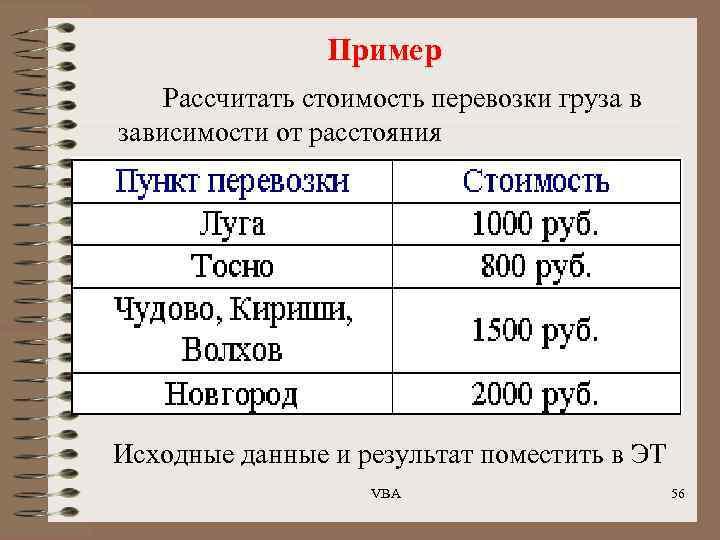 Пример Рассчитать стоимость перевозки груза в зависимости от расстояния Исходные данные и результат поместить