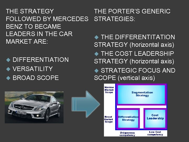THE STRATEGY FOLLOWED BY MERCEDES BENZ TO BECAME LEADERS IN THE CAR MARKET ARE: