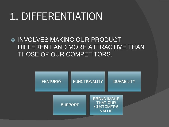 1. DIFFERENTIATION INVOLVES MAKING OUR PRODUCT DIFFERENT AND MORE ATTRACTIVE THAN THOSE OF OUR