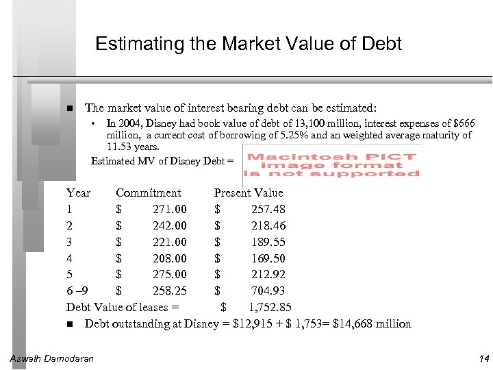 what is your estimate of the intrinsic value of home depot stock as of february 1 2001 Intrinsic value of stocks or other investments when it comes to stocks, intrinsic value can be tougher to determine since there are multiple calculation methods that can be used some economists believe that intrinsic value is the present value of the business' future cash flows, while others.