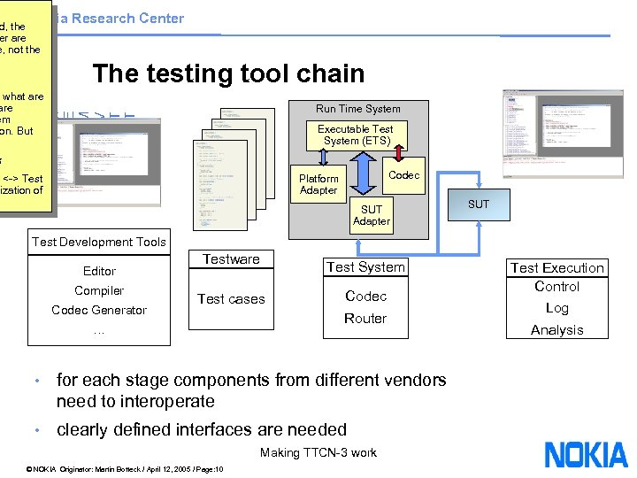 Nokia Research Center d, the er are e, not the The testing tool chain