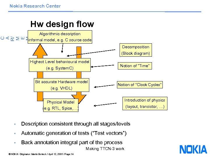 Nokia Research Center Hw design flow C A R/ M E M /V T