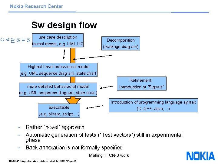 Nokia Research Center Sw design flow use case description C A R/ M E