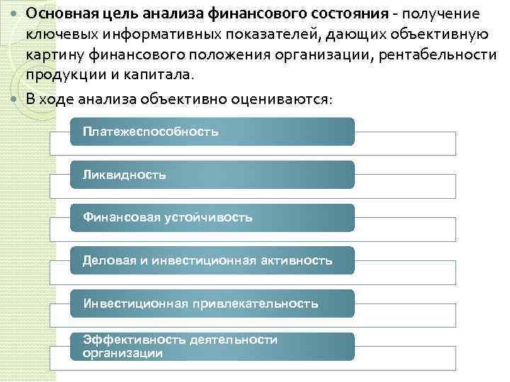 Основная цель анализа финансового состояния - получение ключевых информативных показателей, дающих объективную картину финансового