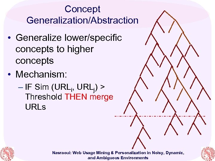 Concept Generalization/Abstraction • Generalize lower/specific concepts to higher concepts • Mechanism: – IF Sim
