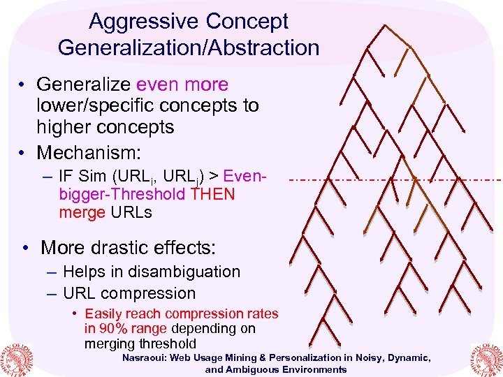 Aggressive Concept Generalization/Abstraction • Generalize even more lower/specific concepts to higher concepts • Mechanism: