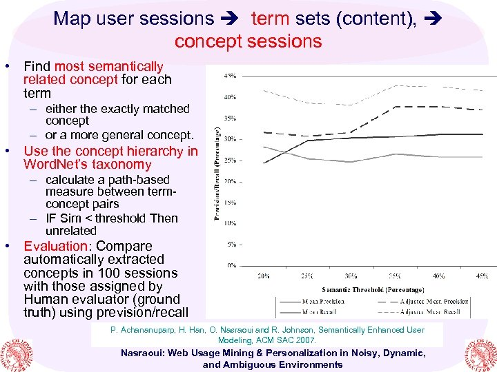 Map user sessions term sets (content), concept sessions • Find most semantically related concept