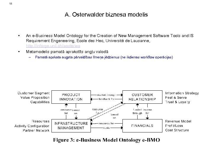 11 A. Osterwalder biznesa modelis • • An e-Business Model Ontology for the Creation