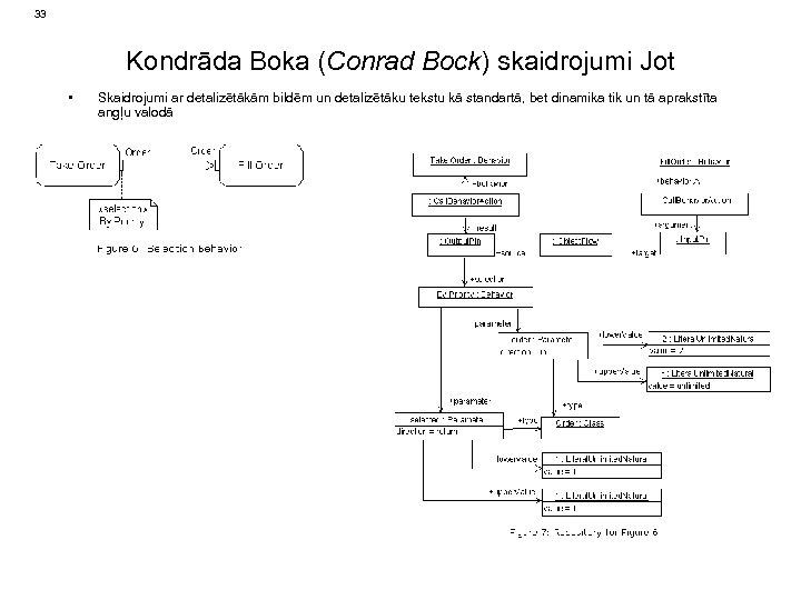 33 Kondrāda Boka (Conrad Bock) skaidrojumi Jot • Skaidrojumi ar detalizētākām bildēm un detalizētāku