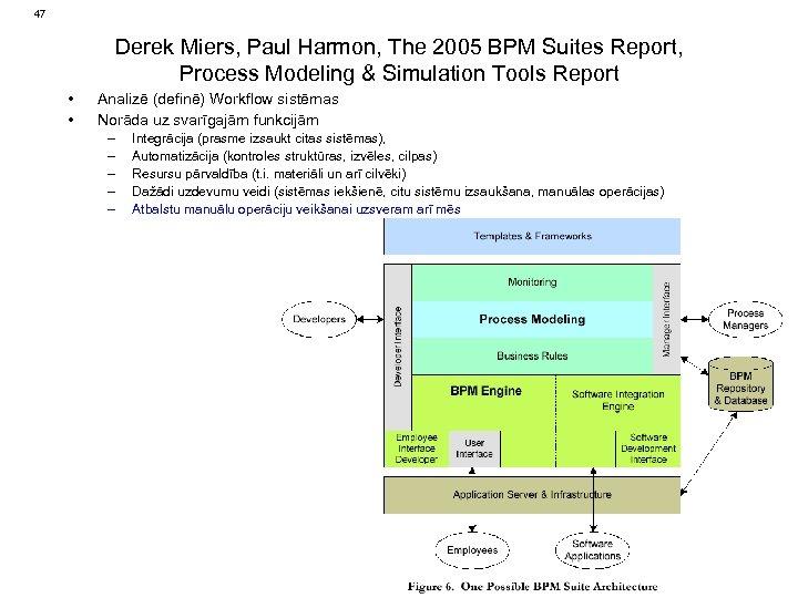 47 Derek Miers, Paul Harmon, The 2005 BPM Suites Report, Process Modeling & Simulation