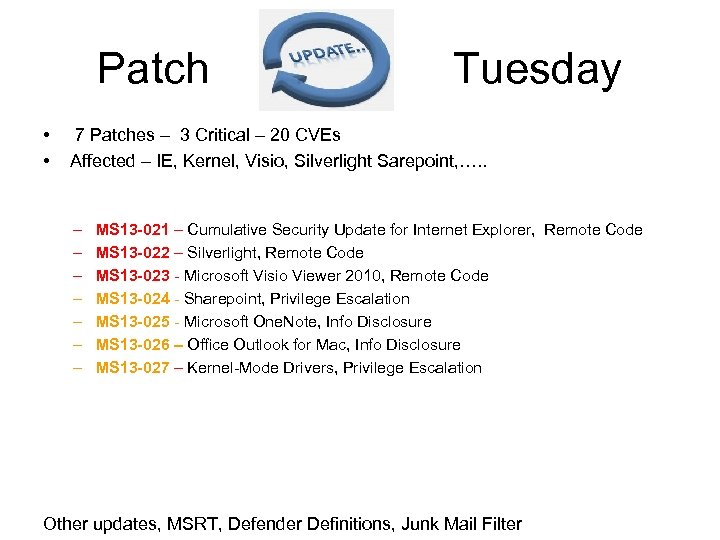 Patch Tuesday • • 7 Patches – 3 Critical – 20 CVEs Affected –