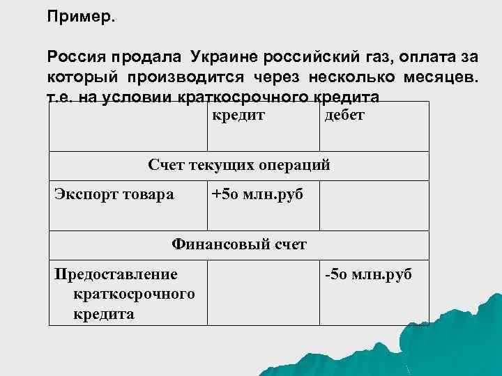 Пример. Россия продала Украине российский газ, оплата за который производится через несколько месяцев. т.