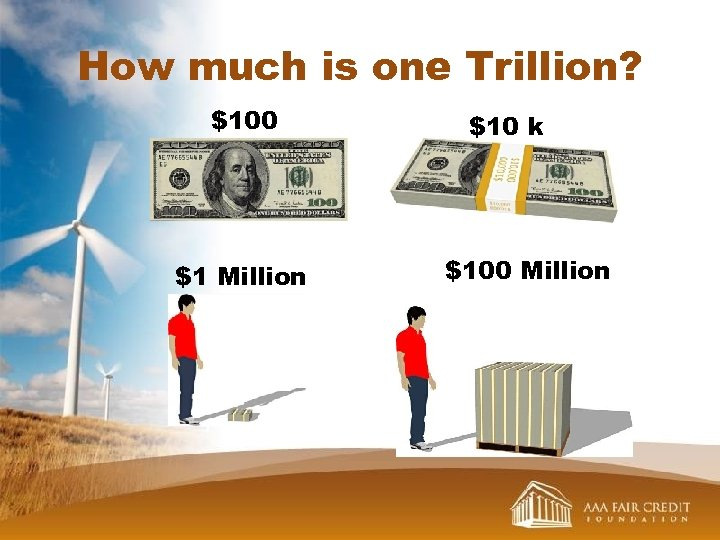 How much is one Trillion? $100 $1 Million $10 k $100 Million