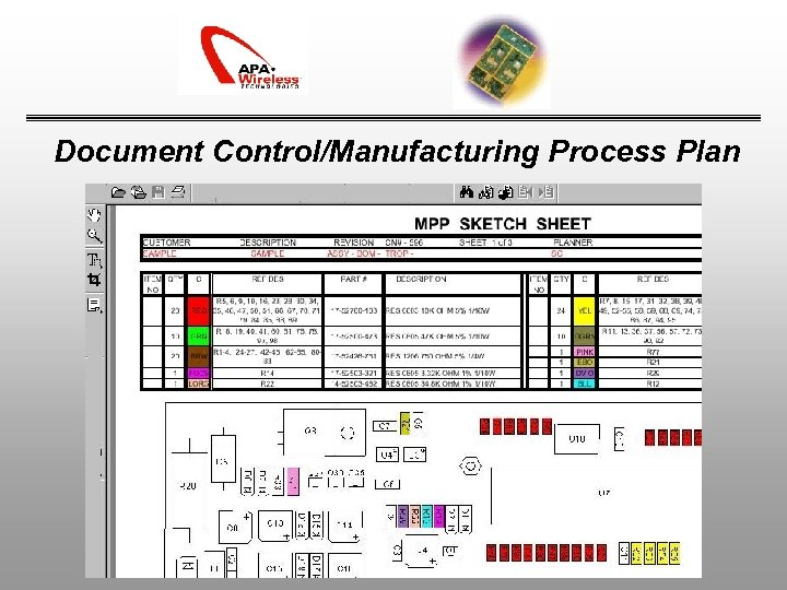 Document Control/Manufacturing Process Plan