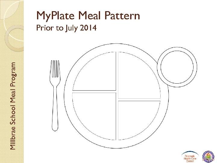 My. Plate Meal Pattern Millbrae School Meal Program Prior to July 2014