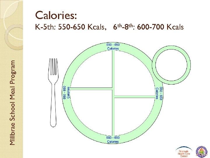 Calories: Millbrae School Meal Program K-5 th: 550 -650 Kcals, 6 th-8 th: 600