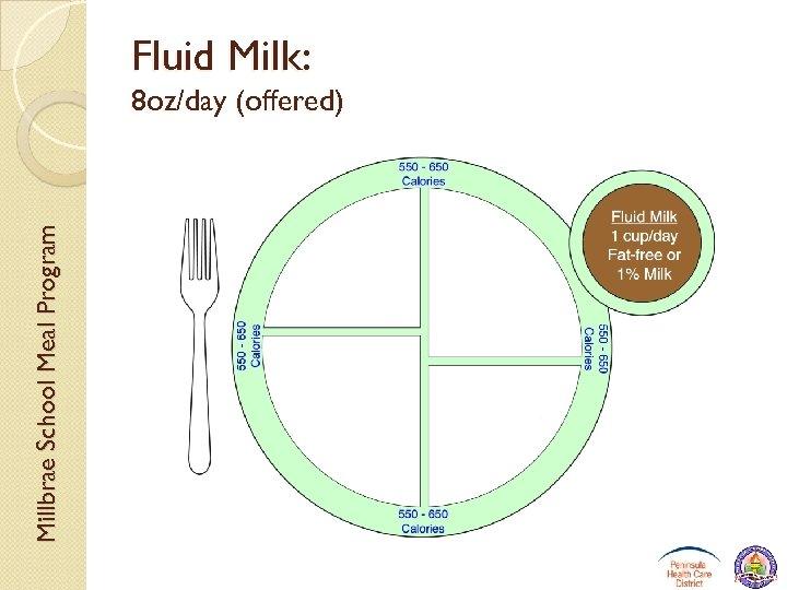 Fluid Milk: Millbrae School Meal Program 8 oz/day (offered)