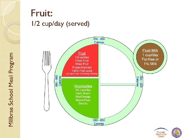 Millbrae School Meal Program Fruit: 1/2 cup/day (served)