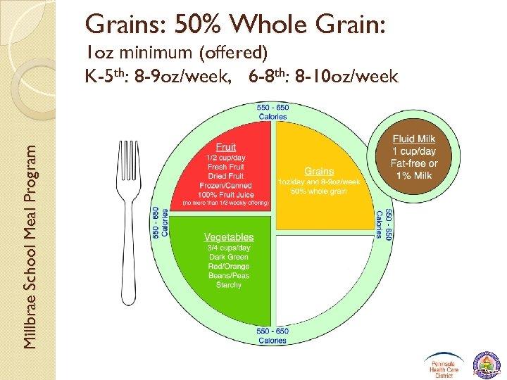 Grains: 50% Whole Grain: Millbrae School Meal Program 1 oz minimum (offered) K-5 th: