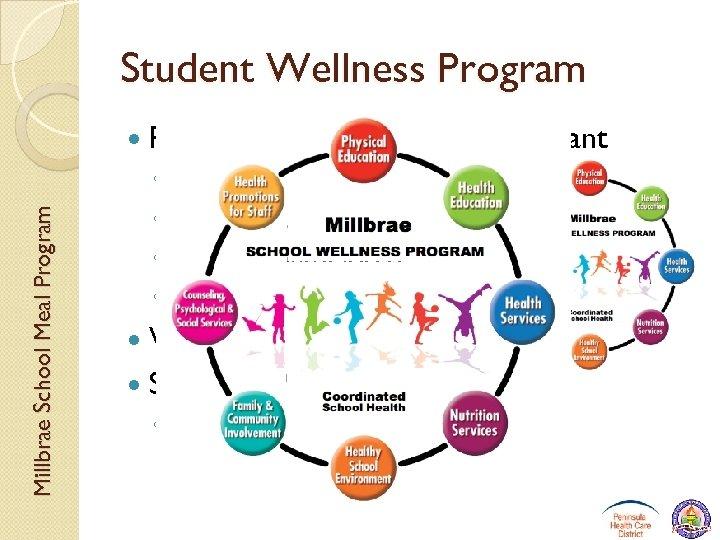 Student Wellness Program Millbrae School Meal Program PHCD Healthy School Initiative grant ◦ Wellness