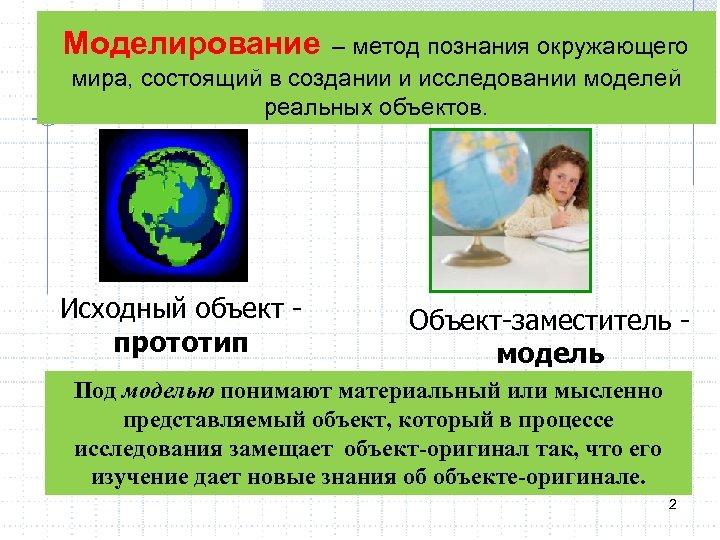 Моделирование – метод познания окружающего мира, состоящий в создании и исследовании моделей реальных объектов.