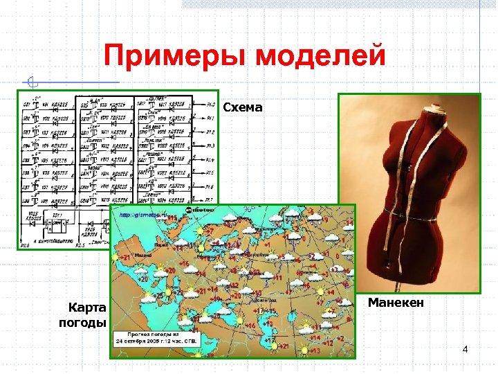 Примеры моделей Схема Карта погоды Манекен 4