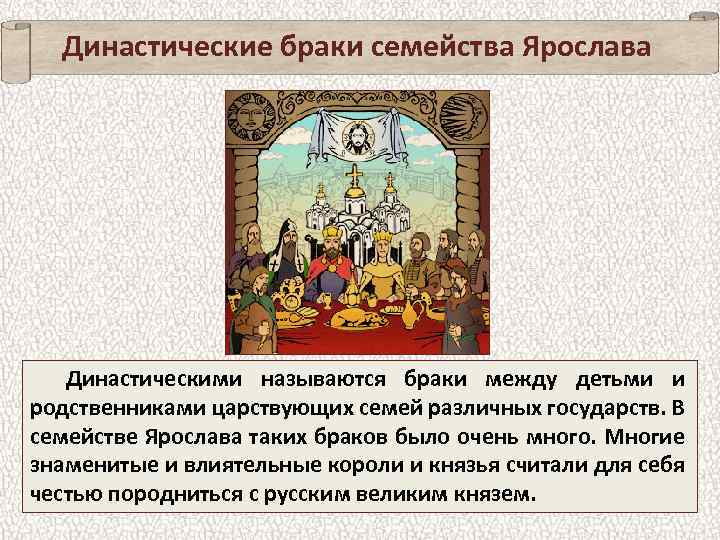 Династические браки семейства Ярослава Династическими называются браки между детьми и родственниками царствующих семей различных