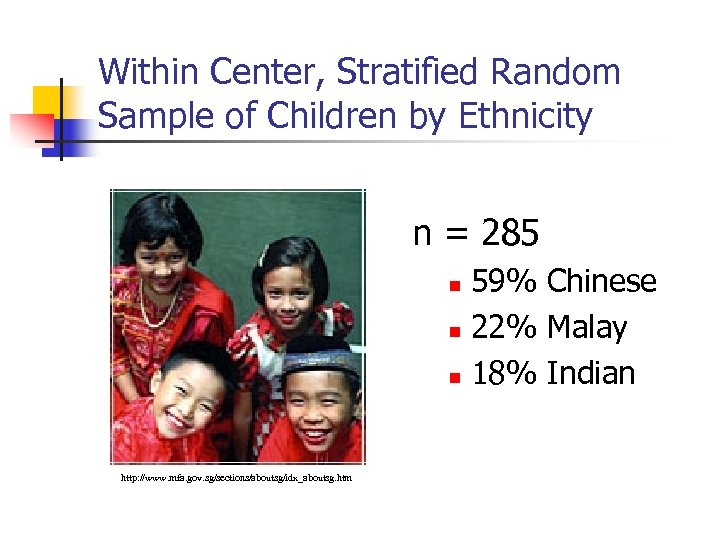 Within Center, Stratified Random Sample of Children by Ethnicity n = 285 59% Chinese